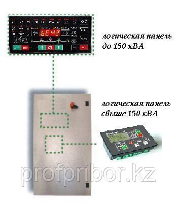 Блок резервной автоматики - AUT 500 KVA