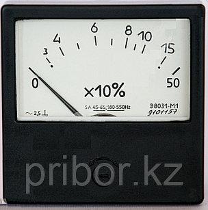 Э8031-М1 Щитовой прибор Измеритель тока