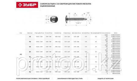 Саморезы ПШМ-С со сверлом для листового металла, 51 х 4.2 мм, 15 шт, ЗУБР, фото 2