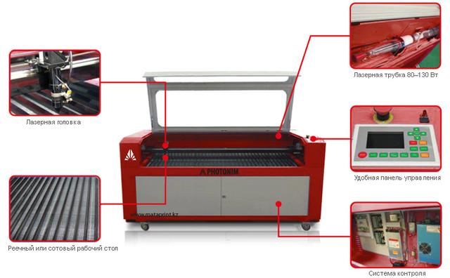 Особенности лазерного режущего станка Photonim P1610