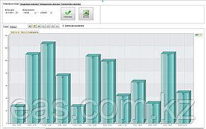 Система подсчета посетителей proCountW (Commande), фото 2