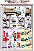 Меры безопасности при перевозке опасных грузов, фото 1