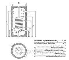 Эмалированные баки серии ВТЕ-1-ПЛЮС косвенного нагрева (1 теплоообменник)
