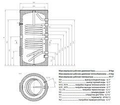 Эмалированные баки BTE-2 косвенного нагрева (2 теплообменника)