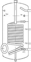 Бак ВТЕ-1-ПЛЮС 200 л косвенного нагрева