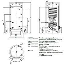 Буферные емкости ВТА-1-СОЛАР ПЛЮС (теплоаккумуляторы из черной стали)