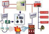 Проектирование системы автоматического пожаротушения