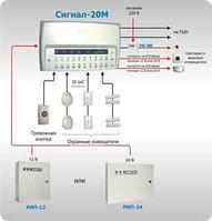 Проектирование системы Пожарной, Охранной сигнализации