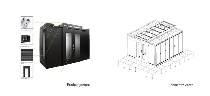 Система холодного пола для центра обработки данных NCH