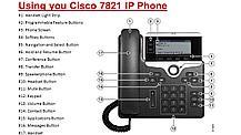 Телефон IP Cisco CP-7821-K9 + Cisco Smart Net на 1 год, фото 2