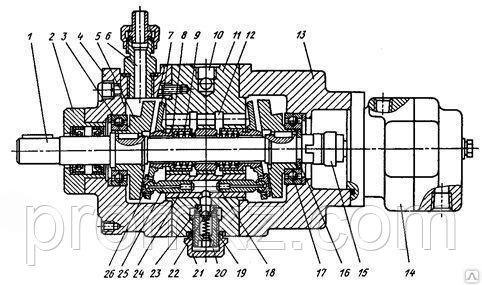 Насосы нерегулируемые НС32/32-12,5/6,3М2 секционные
