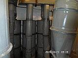 Обслуживание и ремонт систем вентиляции убежищ ГО, фото 3