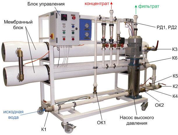 Установка обратного осмоса  (до 4 м3/ч ) AWT RO-4/8040, фото 2