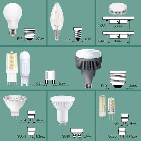 LED светодиодная лампа