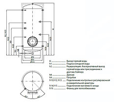 ВТП-2 бак-аккумулятор для горячего водоснабжения