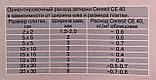 Водоотталкивающая затирка для плитки CE 40 Silica Active, 2кг, фото 3