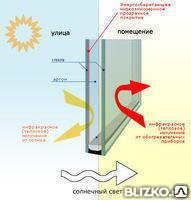 Энергосберегающие оконные конструкции