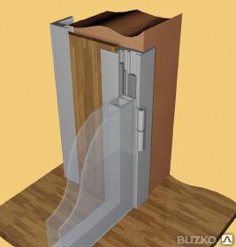 Телескопические дверные коробки, фото 2