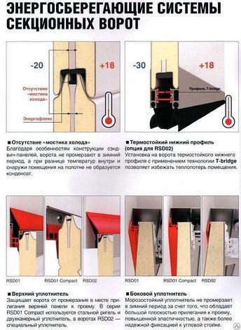 Энергосберегающие системы секционных ворот, фото 2