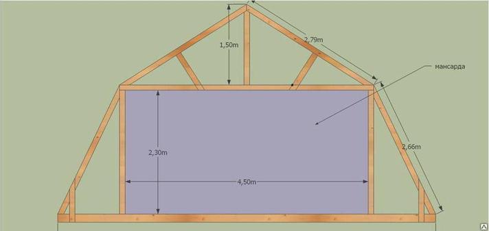 Мансардная крыша или ломаная, фото 2