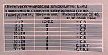 Ceresit CE 40 Silica Active водоотталкивающая затирка для швов 10мм в ведре 2кг, цвет-Серебристо-серый, фото 3