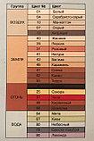 Копия Ceresit CE 40 Silica Active водоотталкивающая затирка для швов 10мм в ведре 2кг, цвет-Графит, фото 2