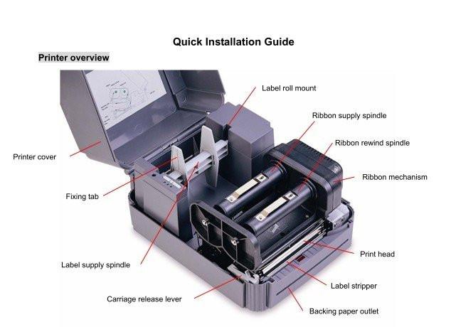 Термотрансферные принтеры этикеток