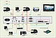 Видеопроцессор фирмы Onbon OVP-M1S2, фото 4