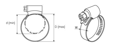 Хомут червячный PL-9(150-170)/W1