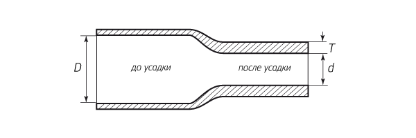 Термоусадочная трубка ТТК(3:1)-24/8 прозрачная