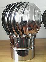 Дефлекторы активные (турбодефлекторы)