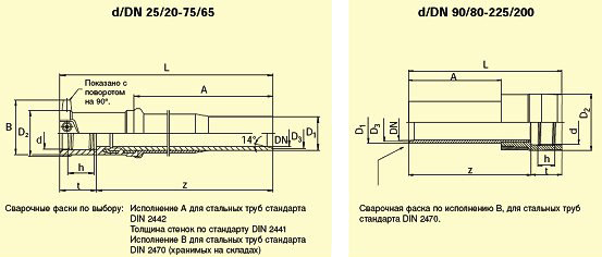 Электросварные фитигни USTR d75/65, фото 2