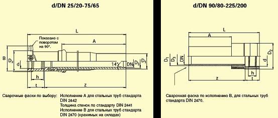 Электросварные фитигни USTR d180/150
