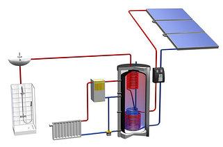 Водонагреватели для солнечных коллекторов