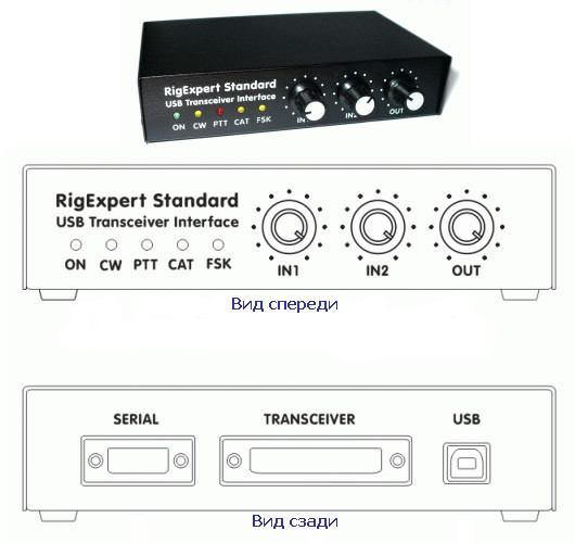 RigExpert Standard