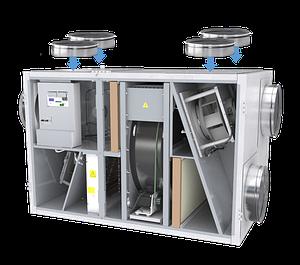 Компактные моноблочные приточно-вытяжные установки