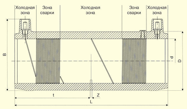 Отводы W 90° d25, фото 2