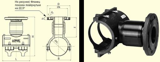 Электросварные фитигни SA-XL d900/160 SDR17