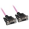 Стандартный кабель Canopen drop 2xSUB-D9 IP20