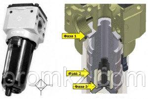 """Фильтр-влагоотделитель динамический (1740EB.A.S, 1740EB.B.S, 1740EB.C.S) Типоразмер 4. Присоединение G1"""". Автоматический отвод конденсата."""