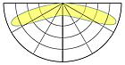 Семиточечный  (3030) с линзой и алюминиевым теплоотводом 3W (IP68) Белый, фото 2