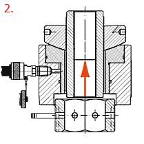 тензометрический инструмент