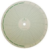 Бумага, диаграмма для самописца Cameron Barton / Paper for chart recorder Cameron Barton