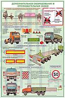 Разработка ППР на транспортировку негабаритных грузов