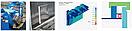 Стерилизатор горизонтальный автоклав (Проходного и не проходного типа), фото 2