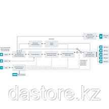 Blackmagic Design Mini Converter SDI to HDMI 6G миниконвертер, фото 2