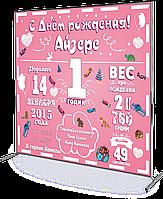 Заказать изготовление пресс-волл (фотостены) в Алматы