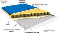 Сэндвич-панель стеновая минвата 100мм, толщина металла 0,45/0,45мм