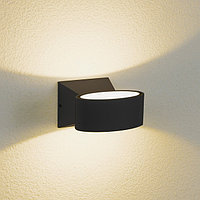 LED настенные светильники