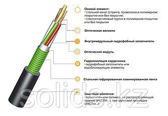 Кабель волоконно-оптический ИКСЛ-М4П-А48-2.7